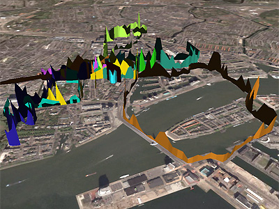 Bio Map of Rotterdam
